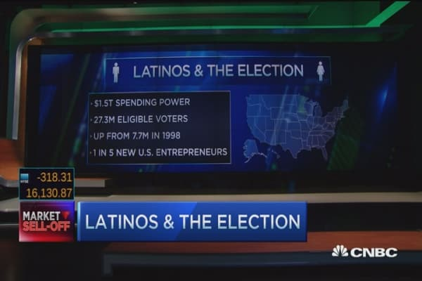 Latinos impact on the US and politics