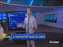 Options Action: A constructive trade on Lowe's