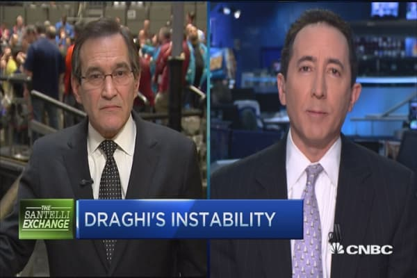 Santelli Exchange: Central bankers' role