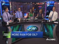 Top Trades: Retail & Oil
