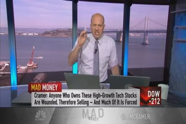 Cramer game plan: Beware! A falling knife group