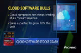 Cloud software stocks suffer