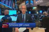 Consumer discretionary winners signaling a bottom?