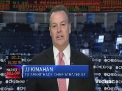 Retail investors flee high volatility stocks: TD