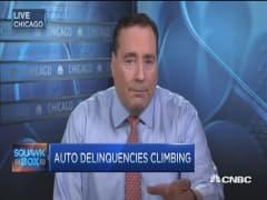 New data raises red flag on consumer borrowing