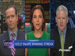 Futures Now: Gold dips