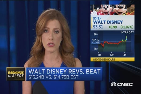 Disney earnings date