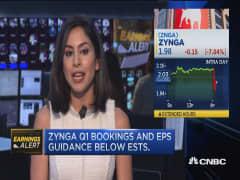 Zynga shares fall 7% on lower guidance