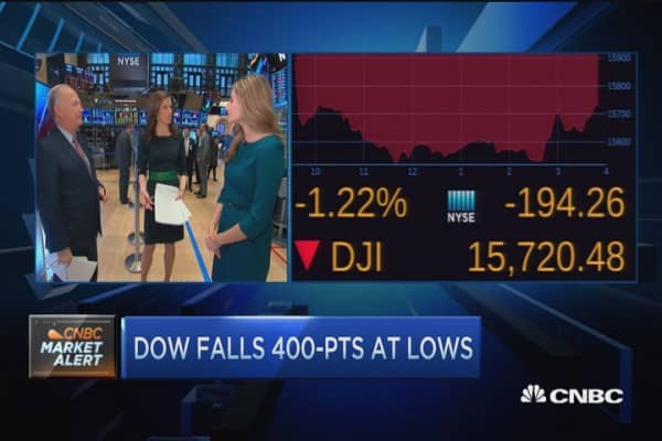 What it will take to find a market bottom: Pro