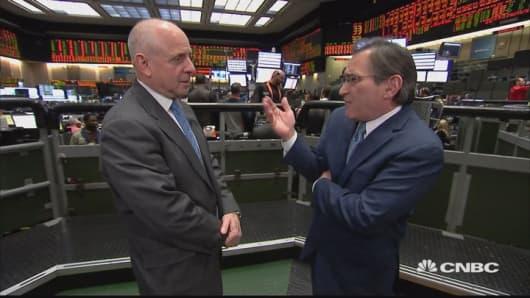 Santelli Exchange: Negative rates impact