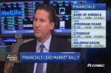 Closing Bell Exchange: Market signals