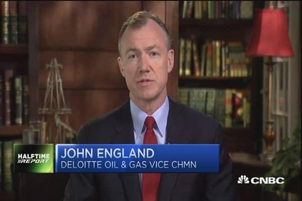 High risk E&P companies
