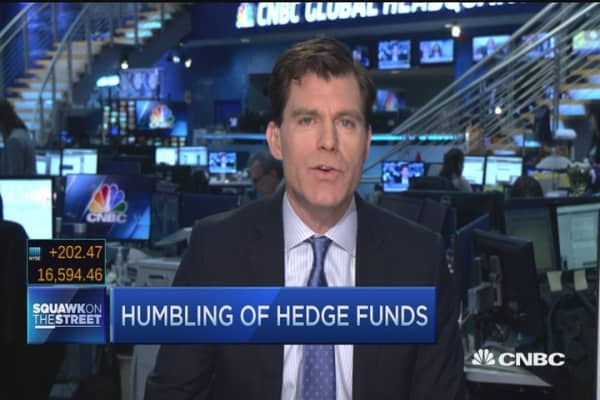 Humbling of hedge funds