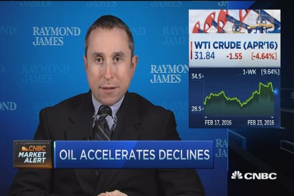 Case for $60 oil by year-end