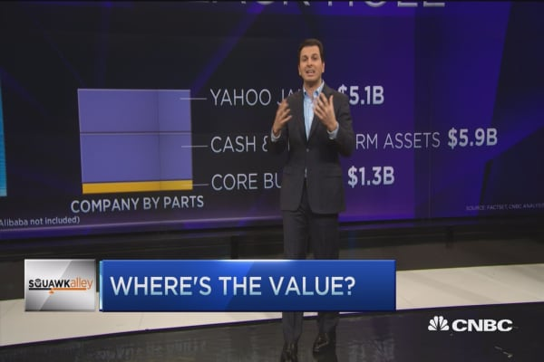 Running the numbers on Yahoo vs. Facebook