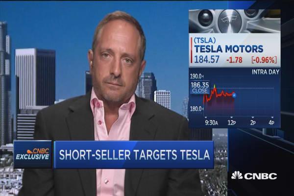 Citron's short-seller targets Tesla