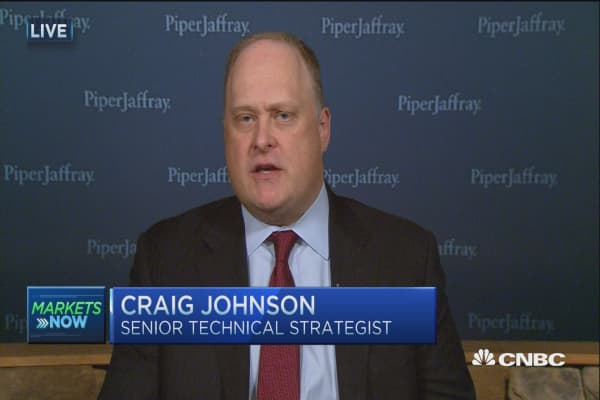 Rate hikes getting priced back into markets: Pro