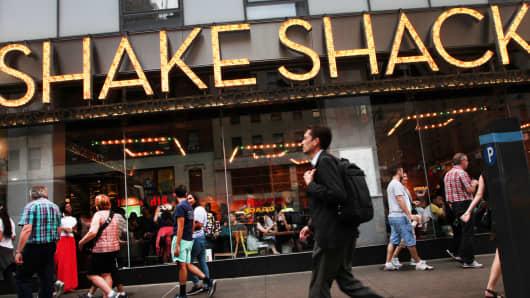 Top trading stock: Shake Shack Inc.'s (SHAK)
