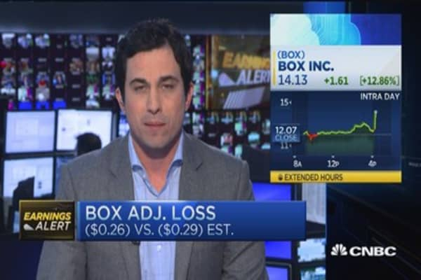 Box earnings results, revenue big beat