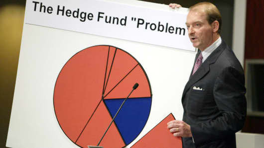 SEC HEDGE FUNDS