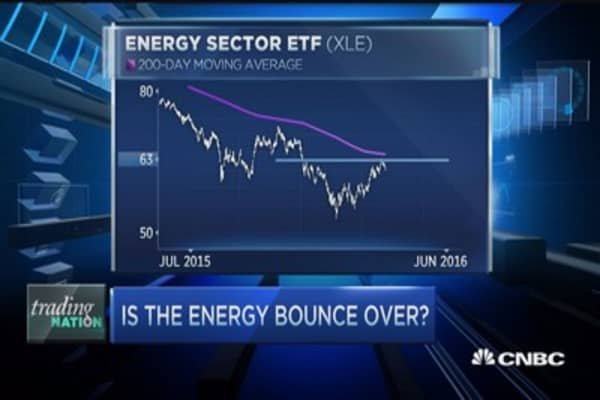 Trading Nation: Is the energy bounce over?