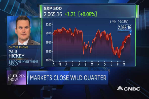 Futures Now: EXTRA SEGMENT 1