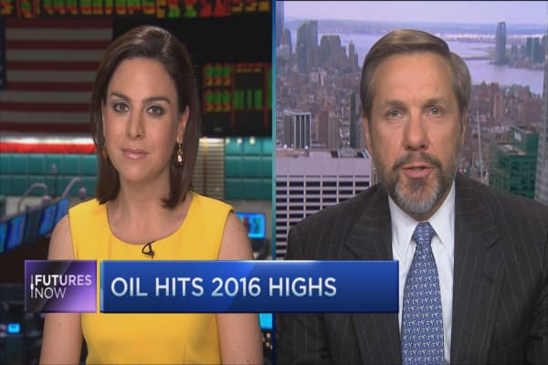 Oil breaks out of key trading level