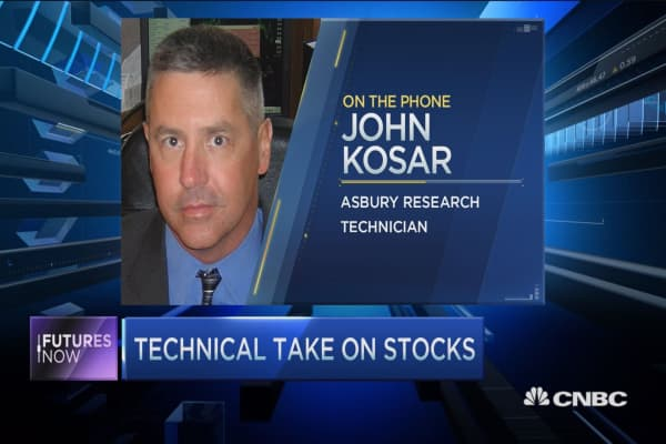 History says the top for stocks is in: Trader