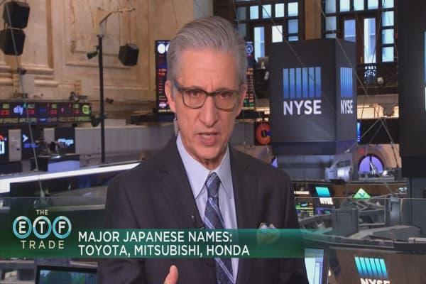 ETF Trade: Eyes on Japanese ETFs