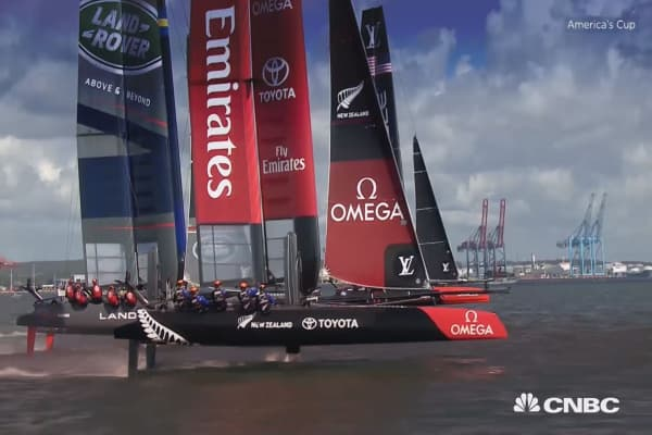 America's Cup by the numbers