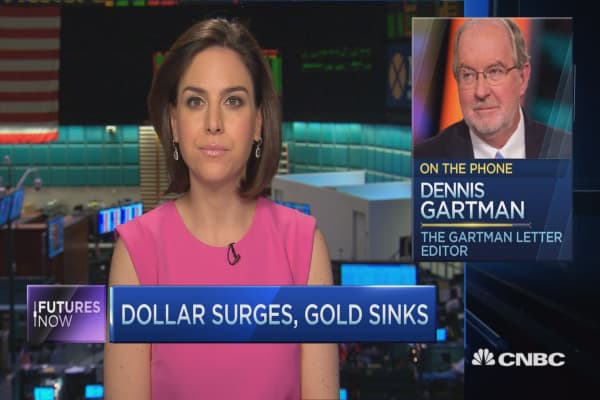 Futures Now: Gartman on Gold
