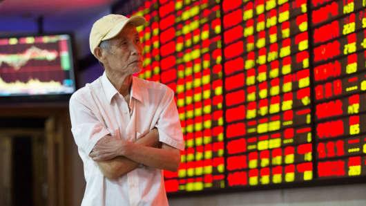 China stock prices