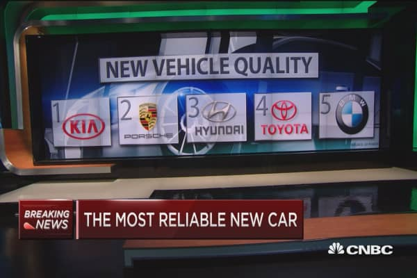 The most reliable new car: Kia