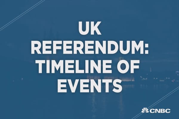 Timeline: UK votes to leave EU
