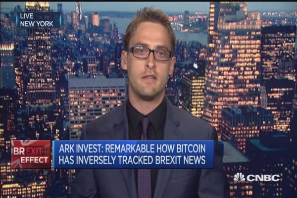 Markets using Bitcoin as a disaster hedge: ARK Invest