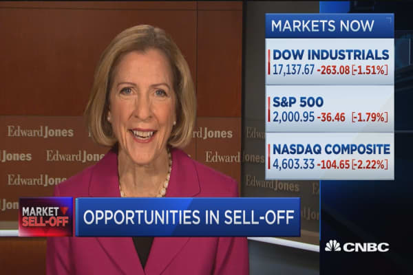 Opportunities in selloff