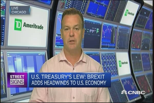 Brexit US Stocks