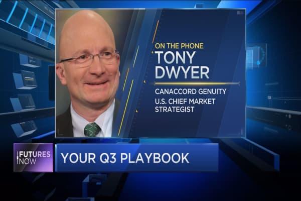 Major upside ahead due to rare stock market phenomenon: Canaccord's Dwyer