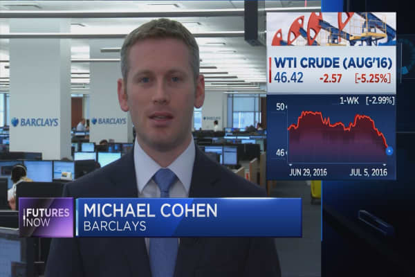 This discrepancy in oil will continue weigh on the market: Barclays