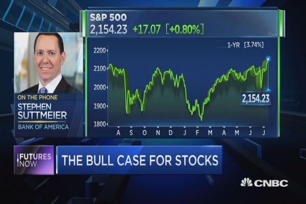 A 'very rare' signal could send stocks to 2,400: BofA