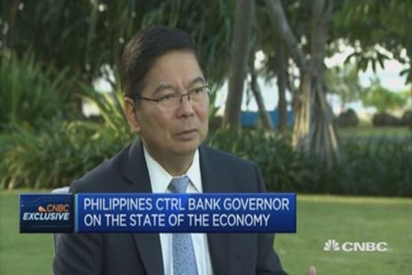 Philippines Central Bank PKG