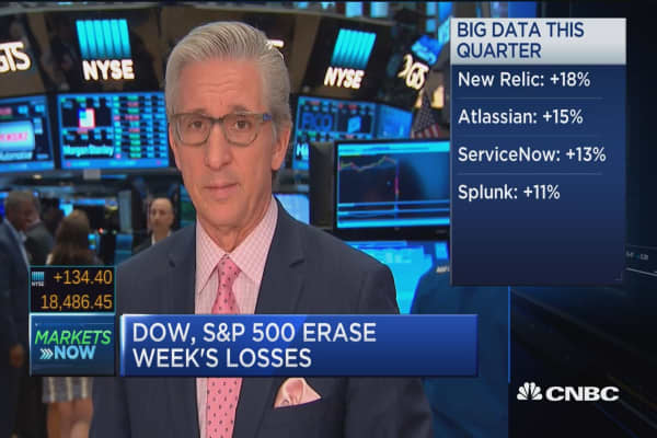 Pisani: Stocks jump after upbeat July jobs report