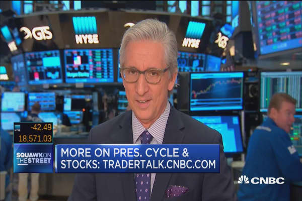 Pisani: Enough data on retail to make conclusions