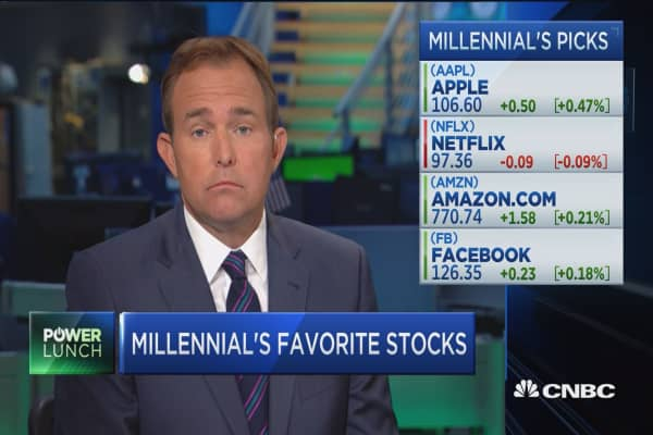Millennials & high-dollar stocks