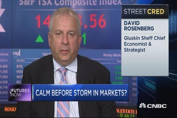 Brace for a stock market correction: Pro