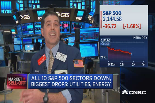 Every asset class caught off guard by Fed speak: Trader