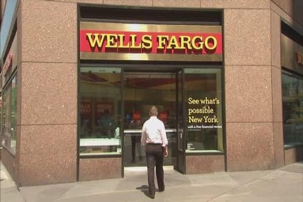 Options trading wells fargo