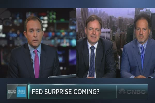 What a Fed surprise would mean to markets