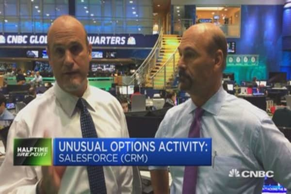 How we trade options cnbc
