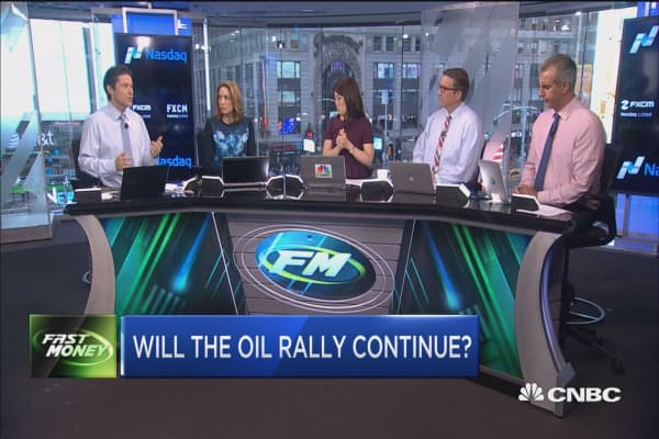 Will the oil rally continue?
